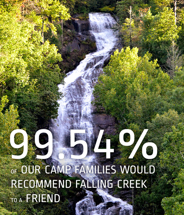 99.54% of our camp families would recommend Falling Creek to a friend