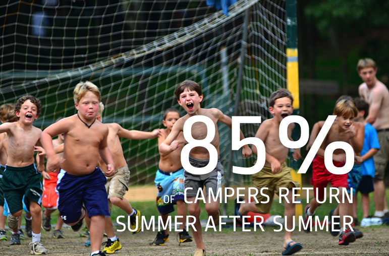 85% of campers return summer after summer